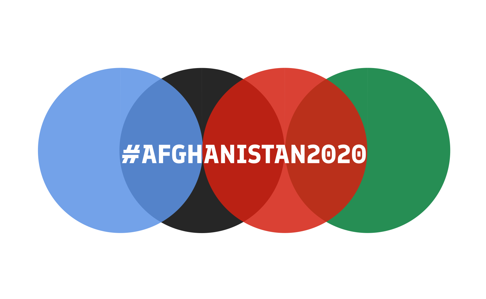 2020 Afghanistan Conference Ministry For Foreign Affairs