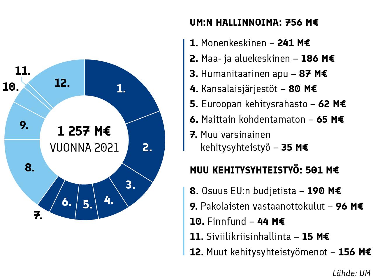 um.fi