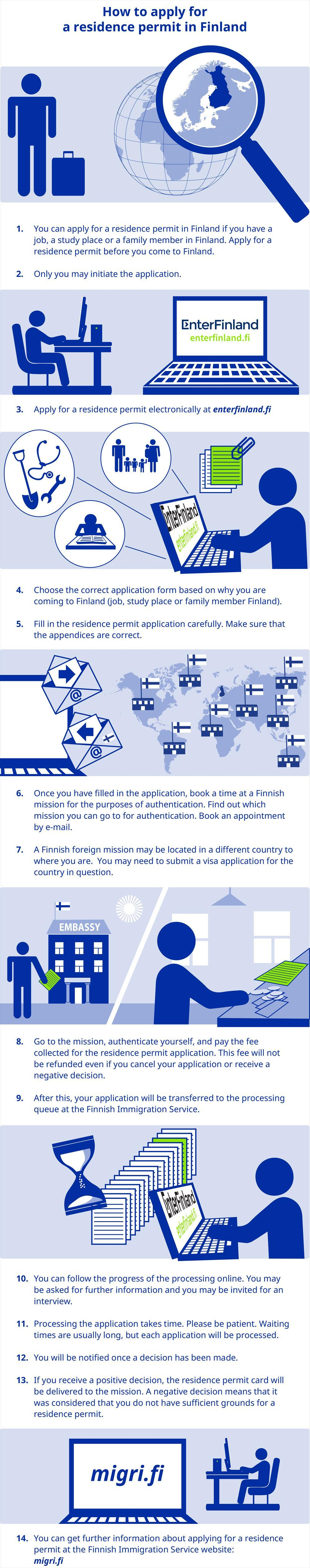 How to apply for a residence permit in Finland